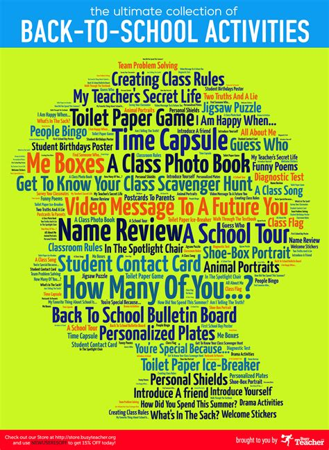 Plakat Englisch by 66 Free Classroom Posters