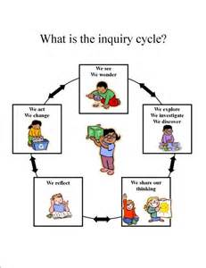 25 best ideas about inquiry based learning on