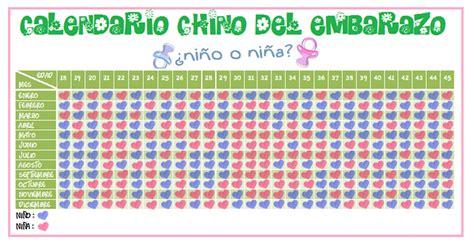 Calendario 9 Lunas Embarazo Cu 225 Ntas Semanas De Embarazo Tengo Calcular N 250 Mero De Semanas