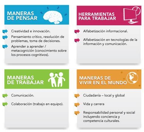 educacion del seglo 21 del area de comunicacion competencias del siglo xxi ministerio de educaci 243 n p 250 blica