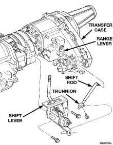 Dodge Dakota Transmission Problems Transmission Shifting Problem 1999 Dodge Ram 3500 Autos