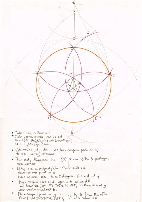 Drawing 9 Pointed by How To Draw A Five Point Pentacle Aquariel