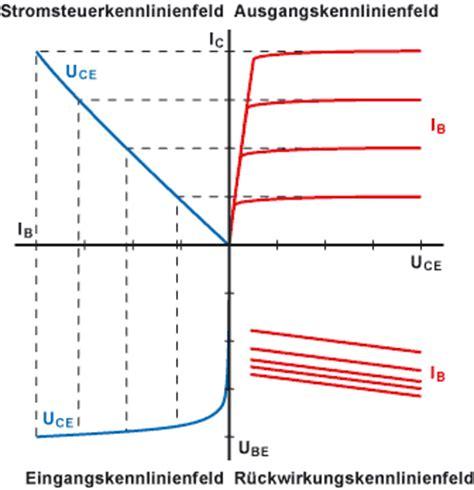 bipolar transistor basisschaltung transistor kennlinienfelder arbeitspunkt kennlinie