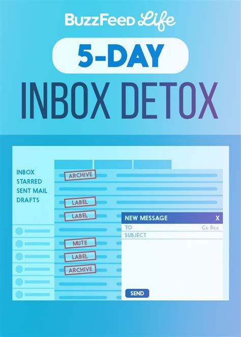 Why Detox Is Stupid by Take The Buzzfeed Five Day Inbox Cleanse And Stop Hating