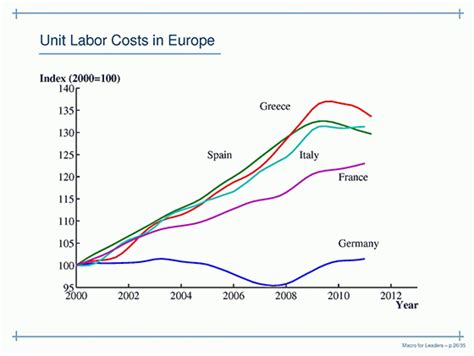 Union Mba Cost by A Dialogue What Europe Taught Us About Boundaries