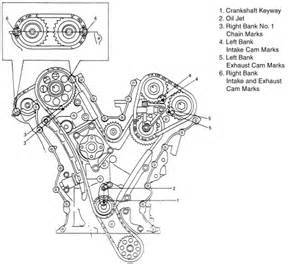2007 Suzuki Xl7 Timing Chain Problems Repair Guides Engine Mechanical Components Timing
