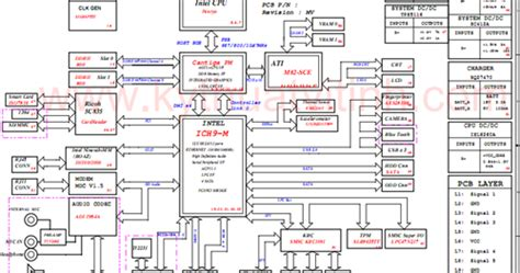 Hp Nokia Rm 761 my schematic hp elitebook 6930p 91 4v901 001 free laptop motherboard schematics