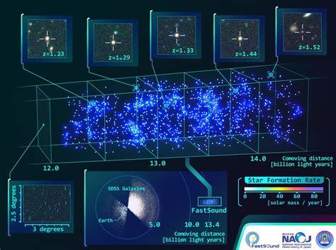 imagenes del universo hace millones de años nuevo mapa en 3d muestra grandes estructuras en el
