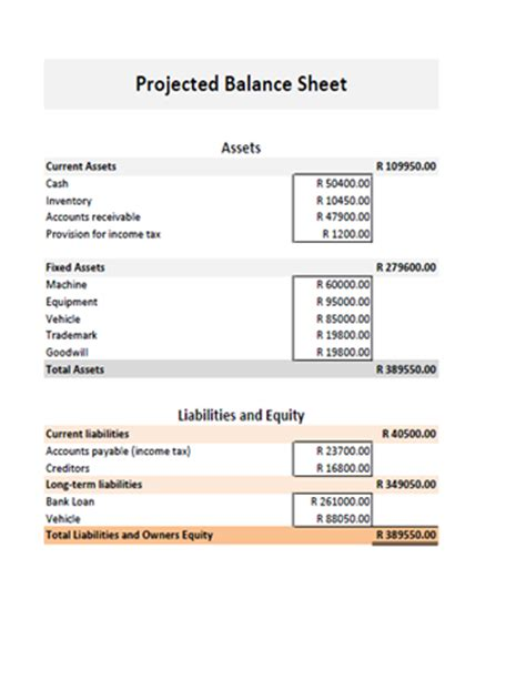 business plan financial calculator projected balance sheet