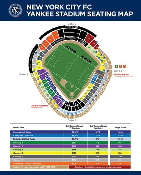 yankee stadium section map fans guide to nycfc seating at yankee stadium nycfc nation