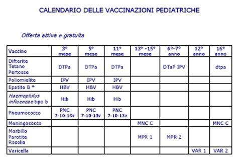 Calendario Vaccinazioni Vaccinazioni Asl Al
