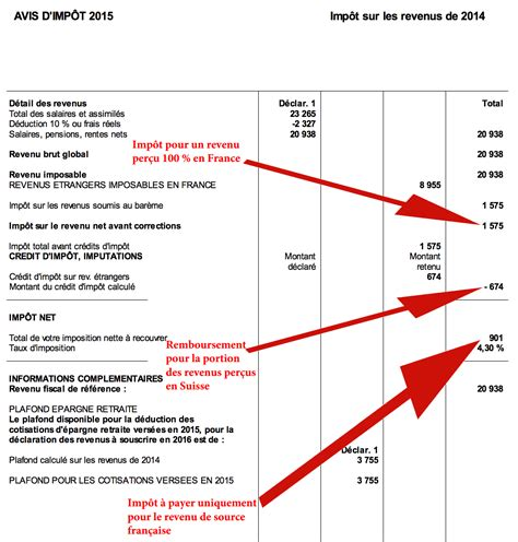 Calcul Credit Formation 2015 Imposition Apr 232 S Chomage Fiscalit 233 Imp 244 Ts Le Forum Des Frontaliers