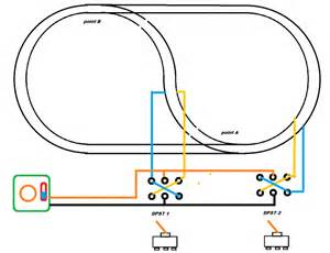 seamless return loops electrics dc getting you started your model railway club