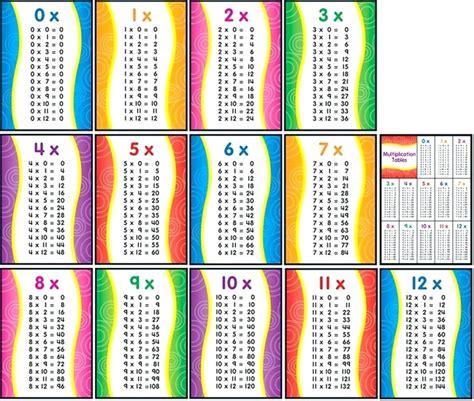 Printable Time Chart