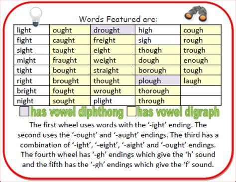 ight pattern words nyla s crafty teaching october 2012