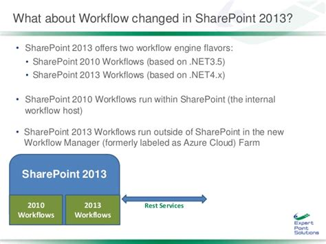 sharepoint 2013 workflow engine sharepointfest 2013 washington dc wf 204 build