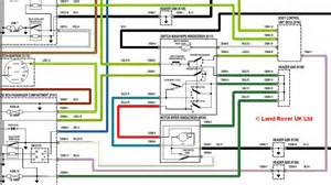 wiring diagram for land rover defender wiring diagram