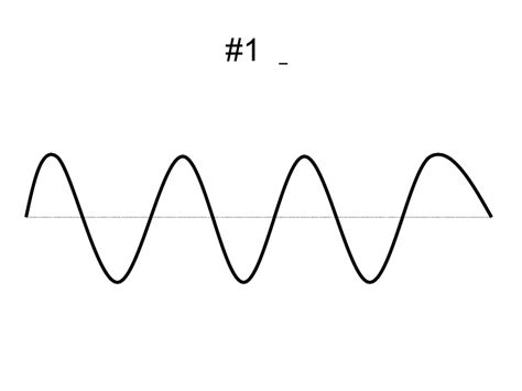 wave diagram determining the number of wavelengths in a wave diagram