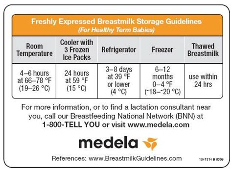 thawed breast milk at room temperature the world s catalog of ideas