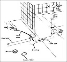 Clearing a bathtub stoppage drum trap