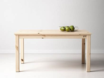 Table Carrée Ikea 3008 by 8 Best Coffee Tables For Small Spaces
