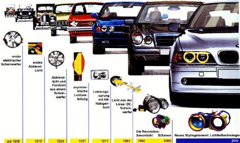 golf 7 beleuchtung erklärung fantastisch beleuchtung auto erklarung galerie die