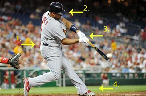 Baseball Swing by Is There A Baseball Swing Siowfa15 Science In