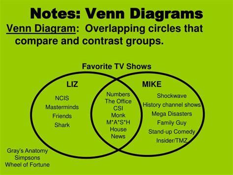 venn diagram notes ppt notes venn diagrams powerpoint presentation id 4467802