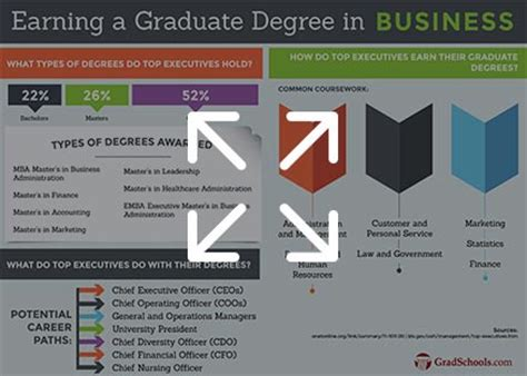 Business Doctoral Programs by Most Affordable Master S Degree Programs In 2017