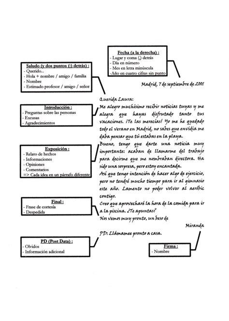 Présentation De Lettre En Espagnol Modele Lettre En Espagnol Bac Document