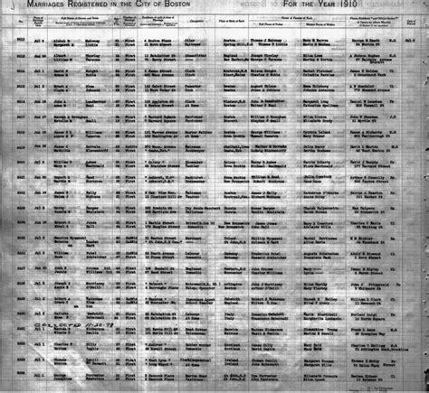 Boston Marriage License Records Treasures In Immigrant Aid Society Records Vita Brevis