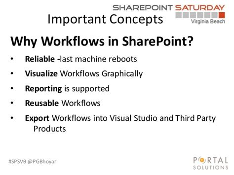 why workflow is important spsvb 2013 everything about sharepoint 2010 workflows