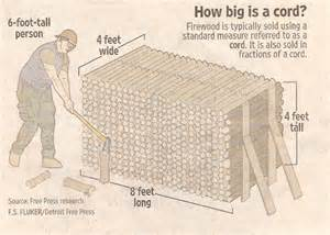 firewood buying tips 187 holt hard woods