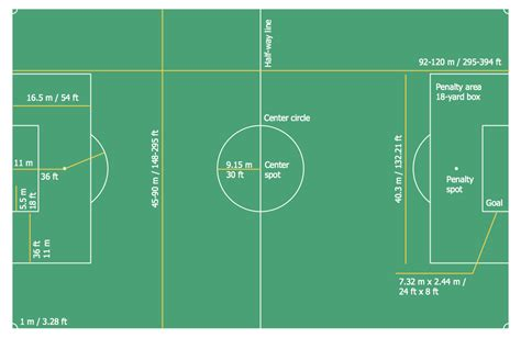 football ground measurement in meter soccer solution conceptdraw