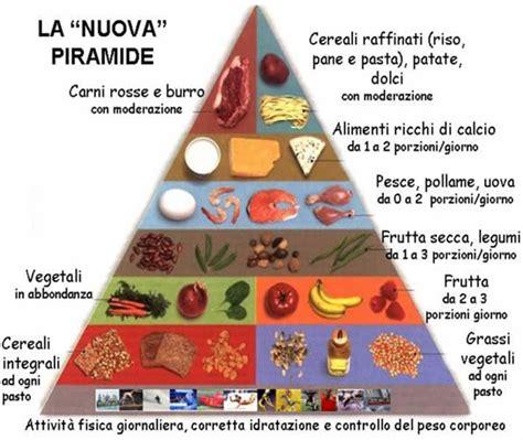 consigli per una corretta alimentazione alimentazione equilibrata