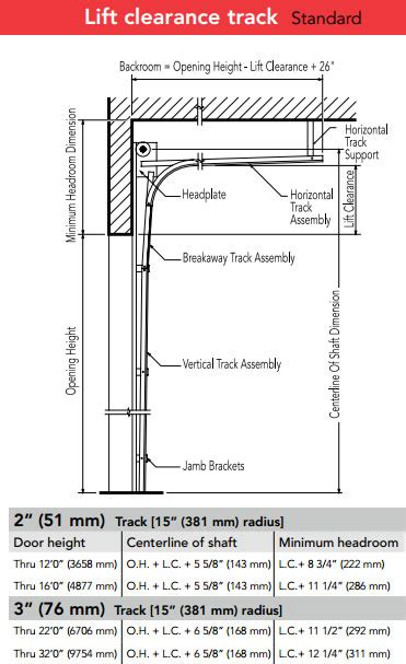 overhead door tracks sectional door track details