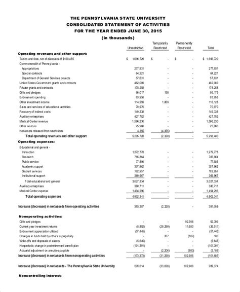 llc financial statement template financial statement 13 free sle exle format