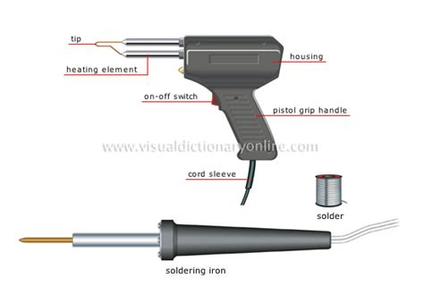 Can You Use Plumbing Solder On Electrical by House Do It Yourself Soldering And Welding Tools