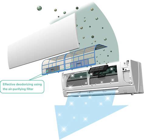 m series msz fh mitsubishi electric innovations