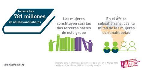informe 2014 iesalcunesco en castellano analfabetismo informe de seguimiento de la educaci 243 n en