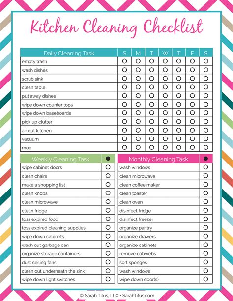 kitchen checklist cleaning binder kitchen cleaning checklist sarah titus
