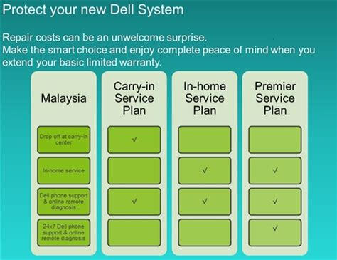 home service plan system protect home service plan home plan