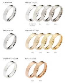 palladium color a guys guide to buying a sapphire engagement ring