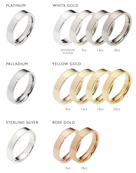 different colors of gold types of gold