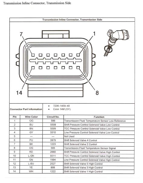 2005 ez go golf cart wiring diagram free wiring