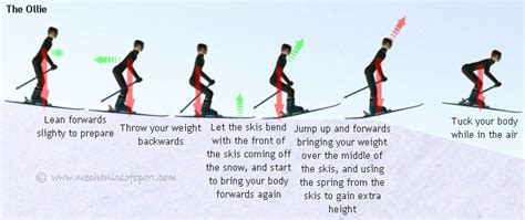 how to a from jumping on you how to jump ski lessons mechanics of skiing