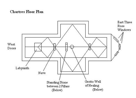 chartres cathedral floor plan popular chartres cathedral floor plan and chartres
