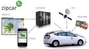Zipcar Electric The Four Technologies You Need To Be Working With