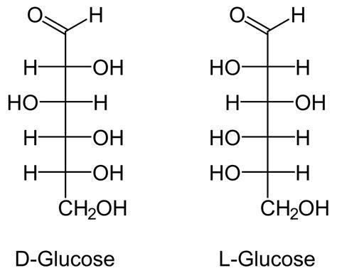 fichierdl glucosesvg wikiversite