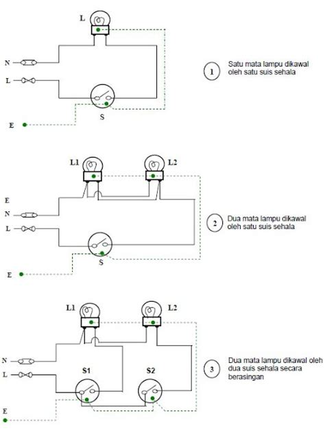 Terlaris Pasti Laris Map pendawaian elektrik onlajer